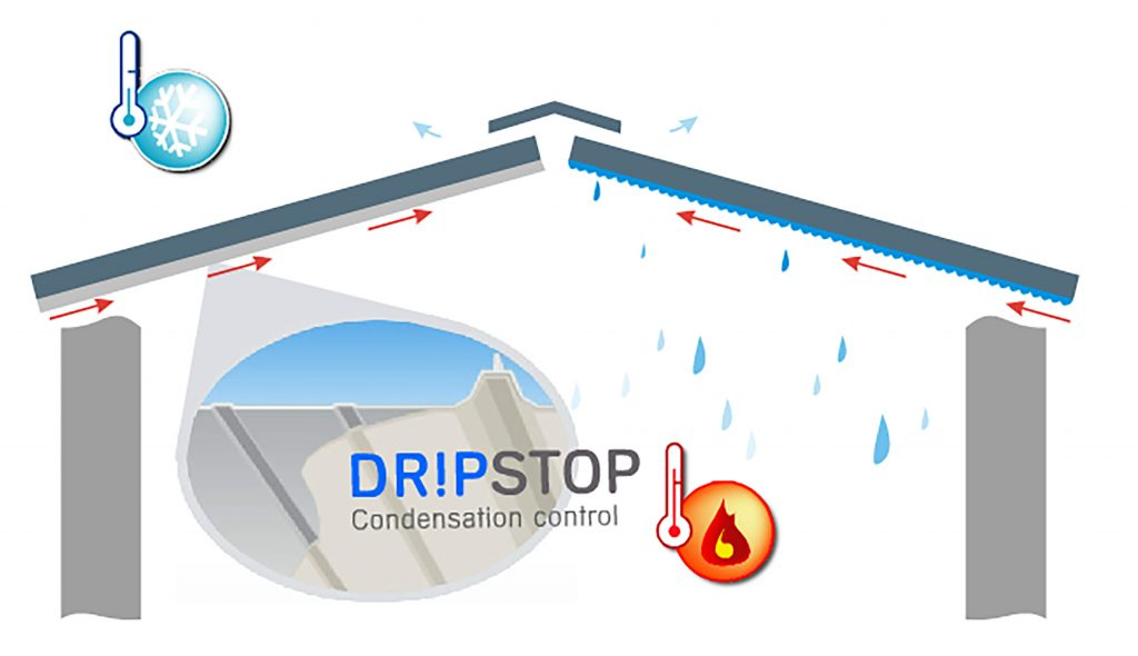 ABC Drip Stop for metal panel condensation